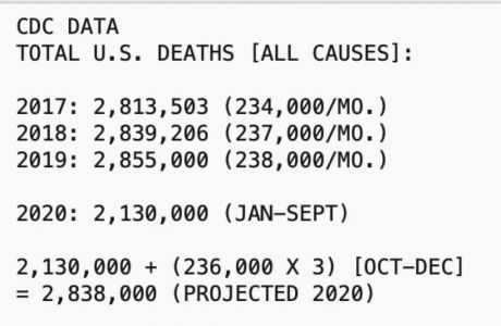 cdc-data-total-deaths.jpg