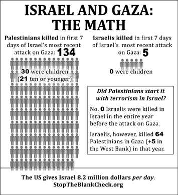 Numbers indicate Israeli responsibility for recent massacre